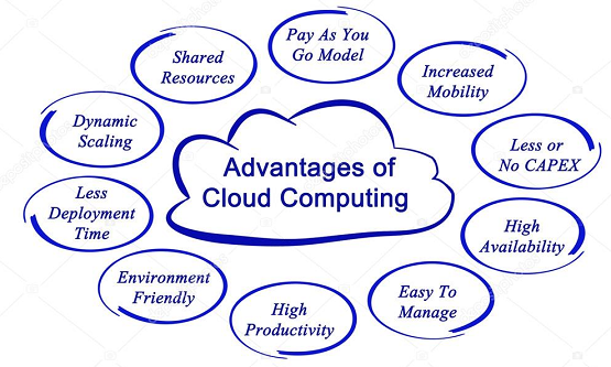 advantages-of-cloud-computing-1
